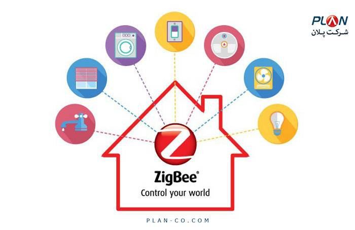 پروتکل خانه هوشمند زیگبی