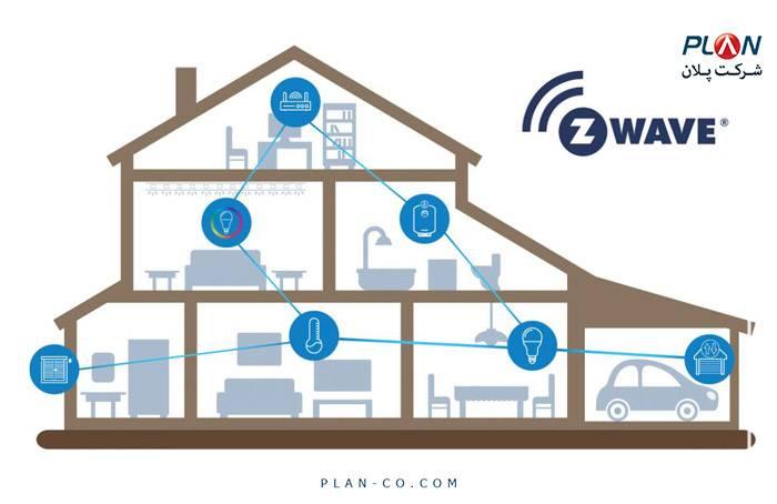 Z-Wave پروتکل خانه هوشمند